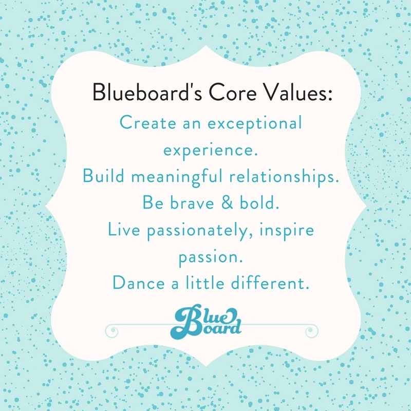List of core values for a great company culture.jpg