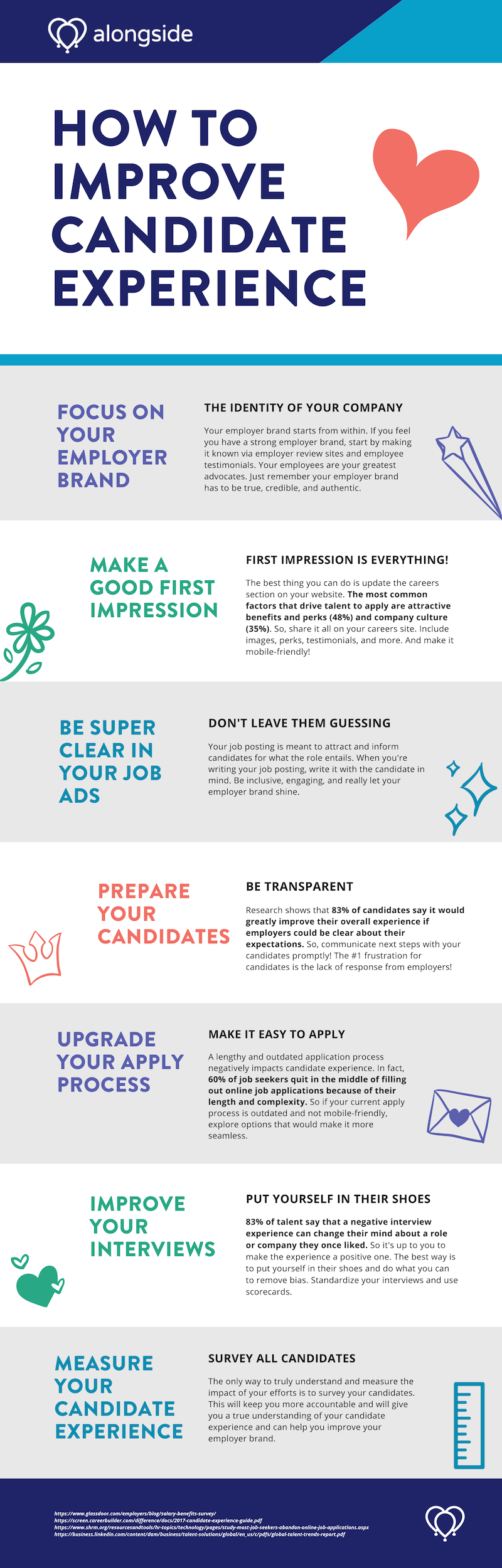 HOW TO IMPROVE CANDIDATE EXPERIENCE INFOGRAPHIC